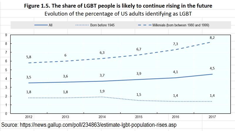 LGBT-inc-Future.jpg.26e9be001e2ea2b9edf0b9d6683a67bb.jpg