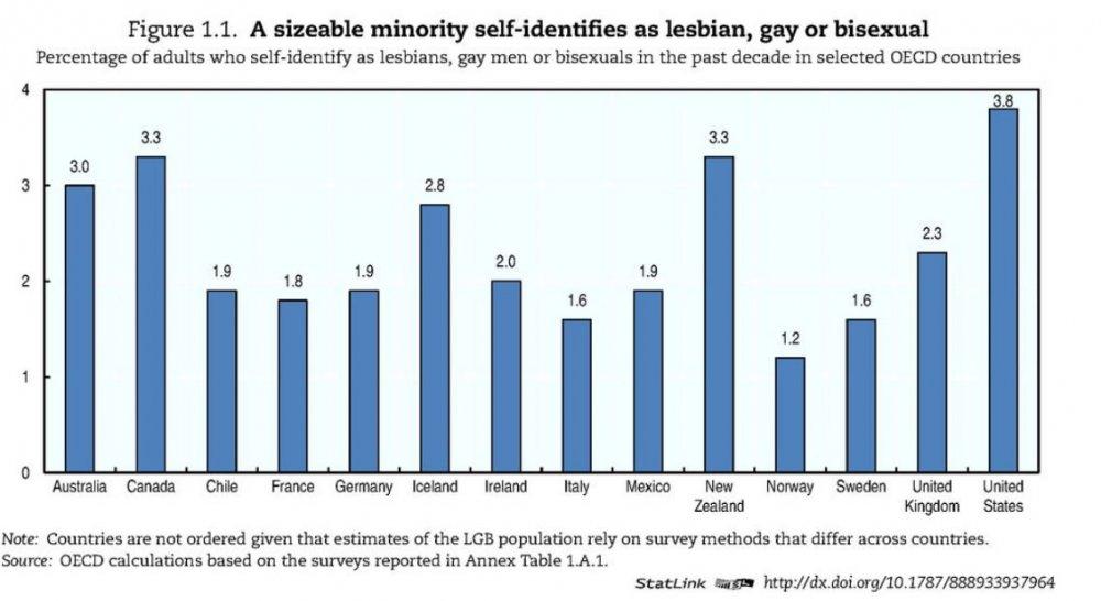 LGBT.thumb.jpg.28d7a90ac5d61421f4fac0cf40b1c084.jpg